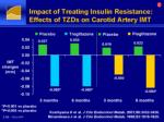 impact of treating insulin resistance effects of tzds on carotid artery imt