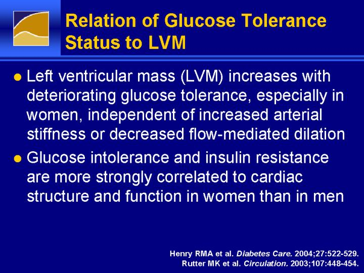 Relation of Glucose Tolerance Status to LVM