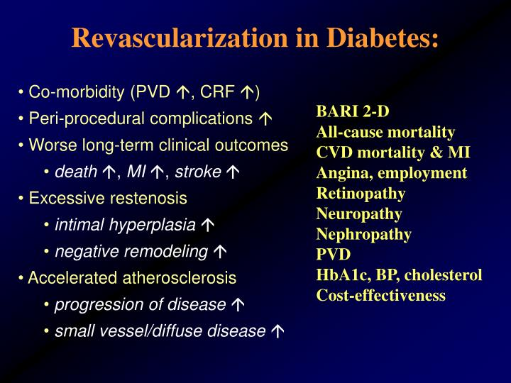 Revascularization in Diabetes: