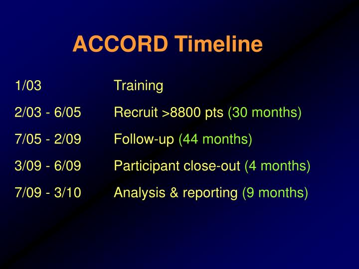 ACCORD Timeline