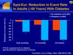 syst eur reduction in event rate in adults 60 years with diabetes