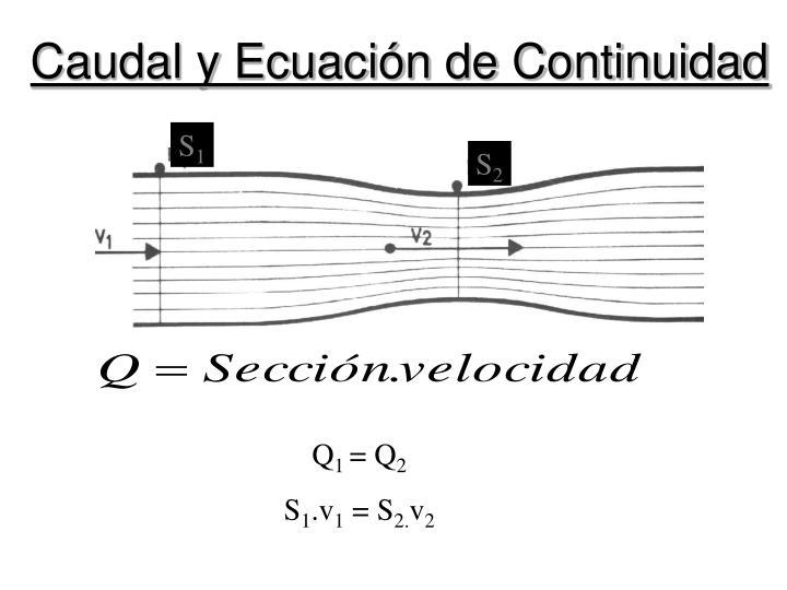 Caudal y Ecuación de Continuidad