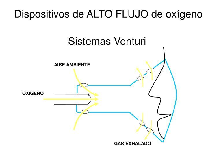 Dispositivos de ALTO FLUJO de oxígeno