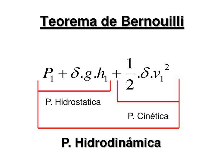 Teorema de Bernouilli