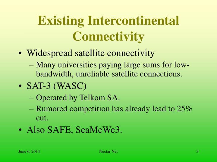 Existing Intercontinental Connectivity