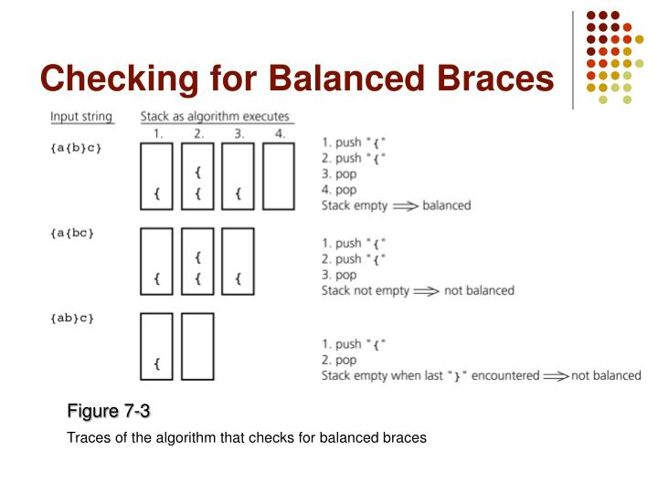 Checking for Balanced Braces