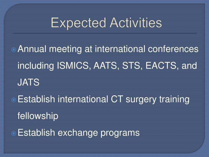 Expected Activities