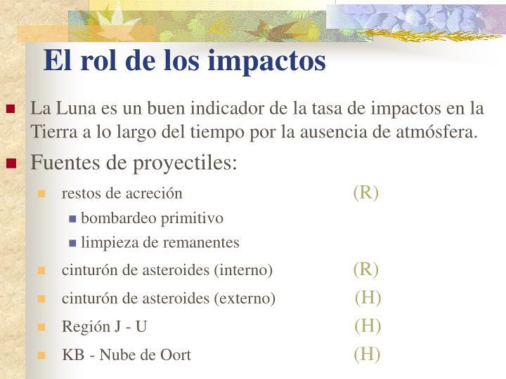 El rol de los impactos