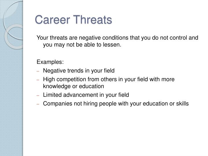 Career Threats