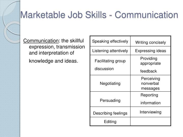 Marketable Job Skills - Communication