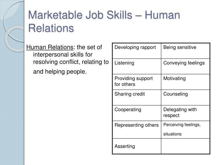 Marketable Job Skills – Human