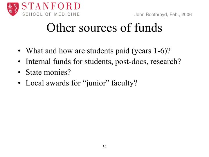 Other sources of funds