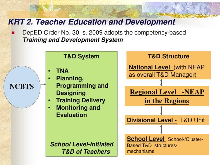 KRT 2. Teacher Education and Development
