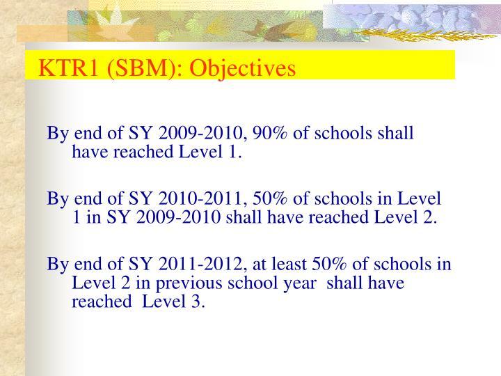 KTR1 (SBM): Objectives