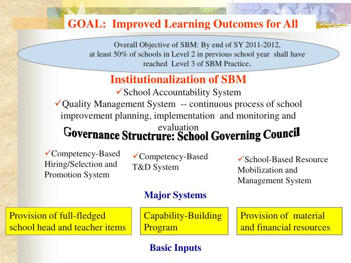 GOAL:  Improved Learning Outcomes for All