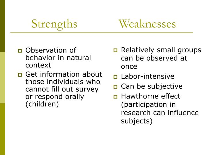 Observation of behavior in natural context