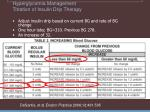 hyperglycemia management titration of insulin drip therapy