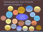 multidisciplinary team extends beyond caregivers