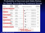 probability of survival and odds ratios for death according to treatment group