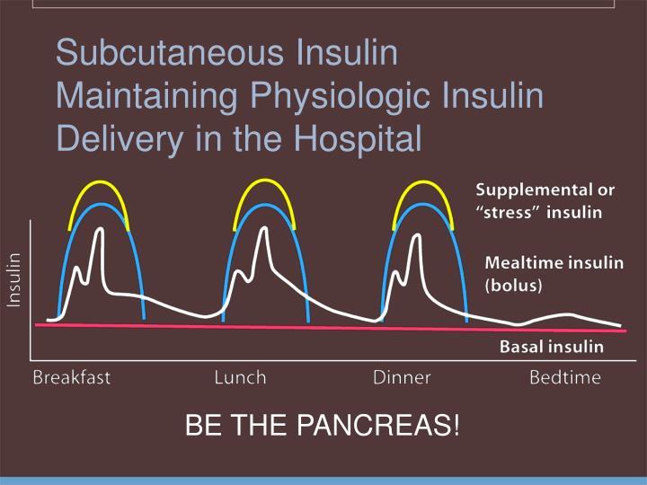 Subcutaneous Insulin