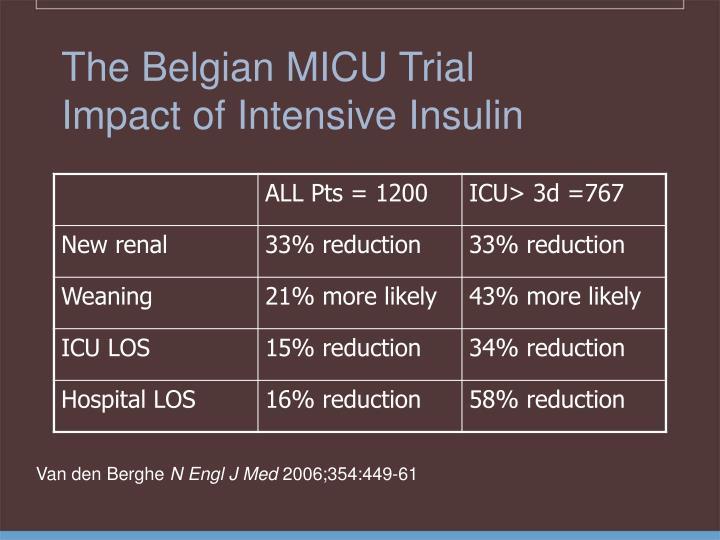 The Belgian MICU Trial
