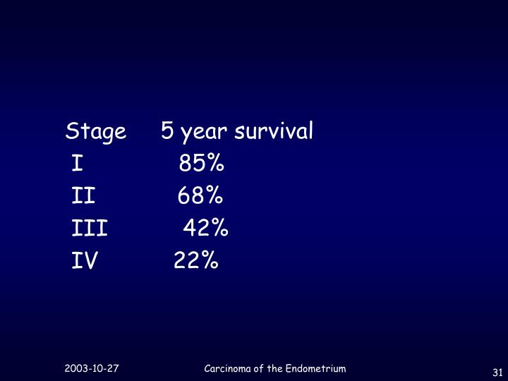 Stage     5 year survival