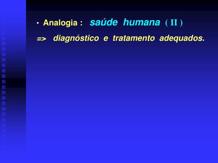 Analogia :