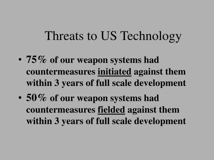 Threats to US Technology