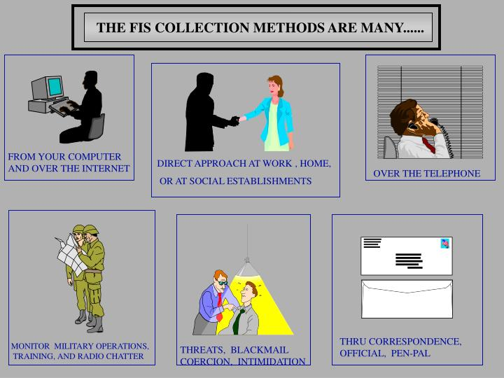 THE FIS COLLECTION METHODS ARE MANY......