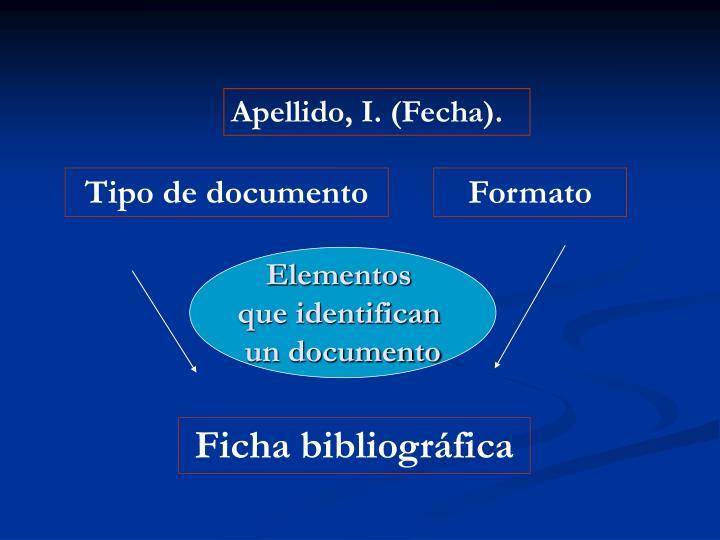 Tipo de documento