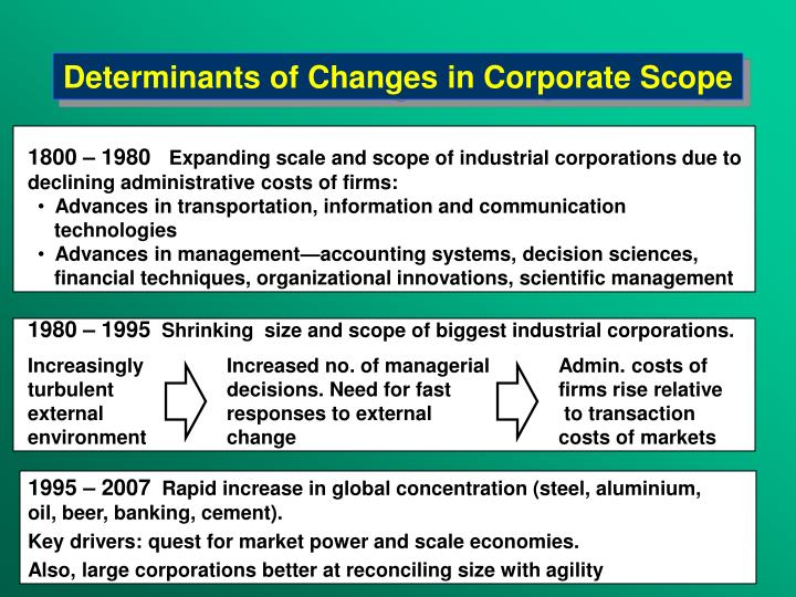 Determinants of Changes