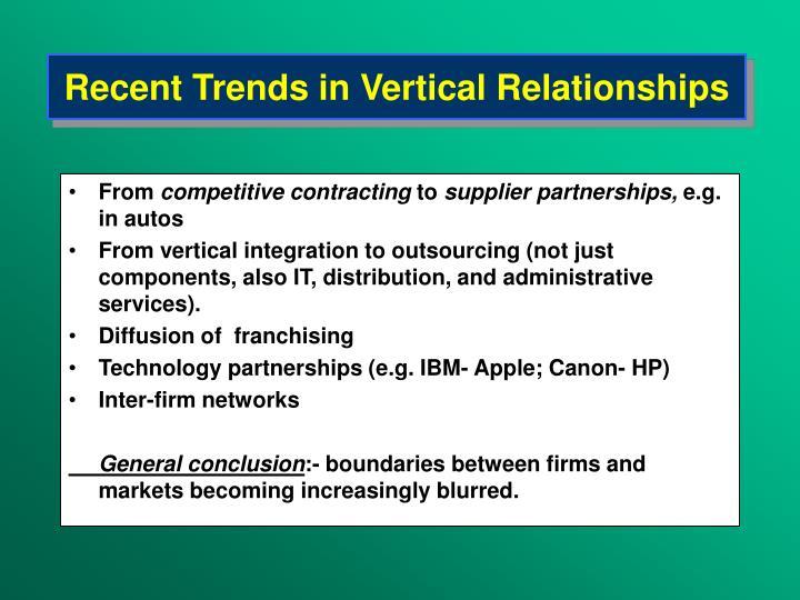 Recent Trends in Vertical Relationships