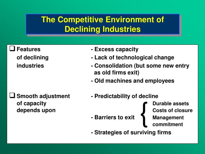 The Competitive Environment of