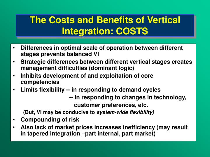 The Costs and Benefits of Vertical Integration: COSTS