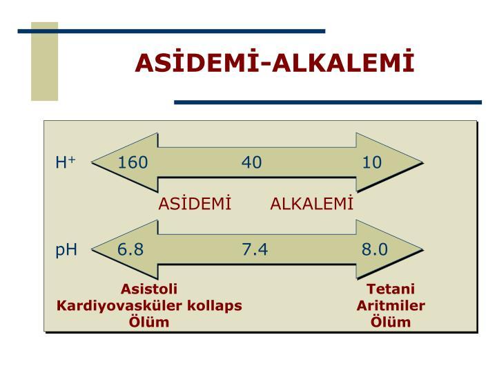 ASİDEMİ-ALKALEMİ