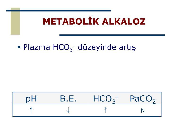 METABOLİK ALKALOZ