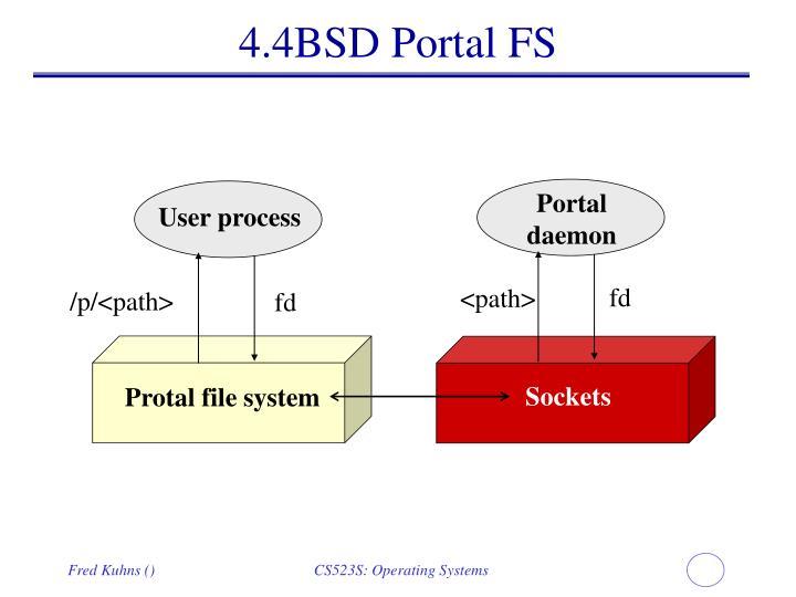 4.4BSD Portal FS