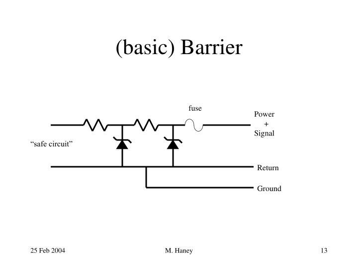 (basic) Barrier