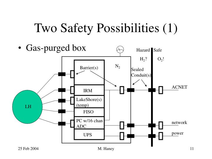 Two Safety Possibilities (1)