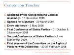 convention timeline