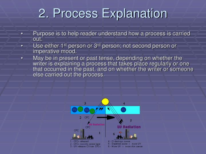 2. Process Explanation