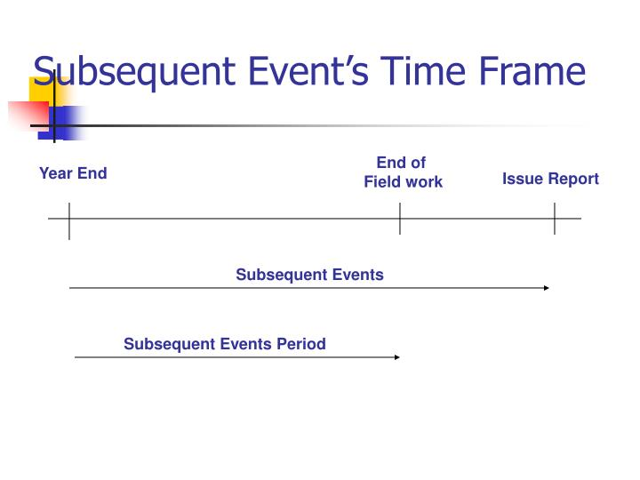 Subsequent Event's Time Frame