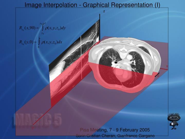Image Interpolation - Graphical Representation (I)