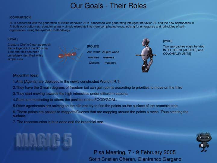 Our Goals - Their Roles