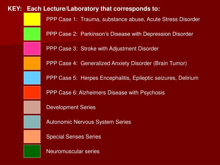 KEY:   Each Lecture/Laboratory that corresponds to: