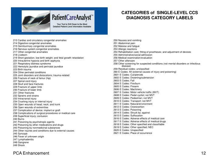 213 Cardiac and circulatory congenital anomalies