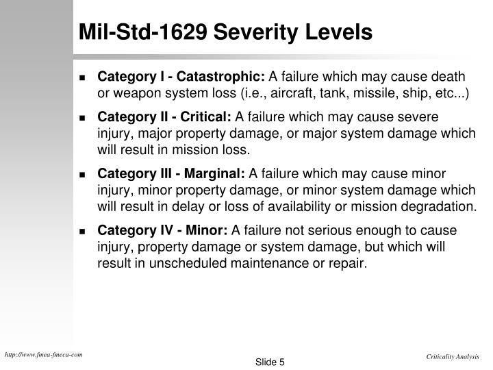 Mil-Std-1629 Severity Levels
