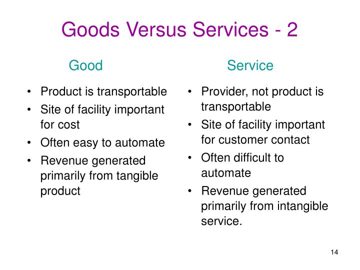 Goods Versus Services - 2