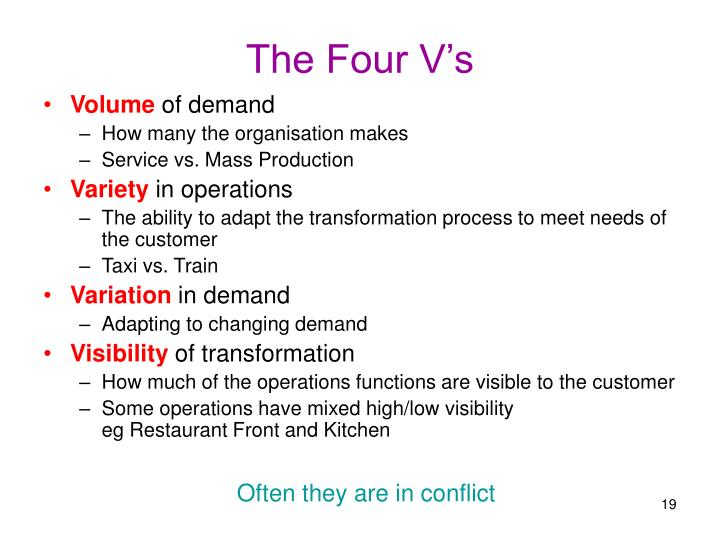 The Four V's