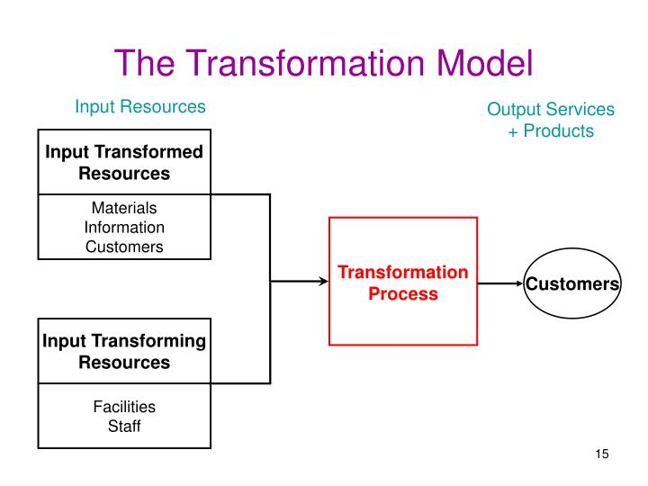 The Transformation Model